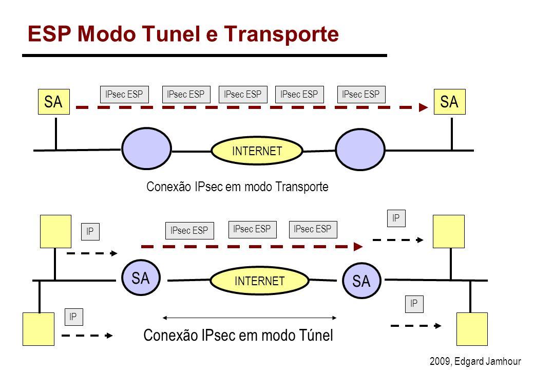 2009, Edgard Jamhour ESP Modo Tunel e Transporte SA INTERNET SA INTERNET SA Conexão IPsec em modo Túnel IPsec ESP Conexão IPsec em modo Transporte IPsec ESP IP
