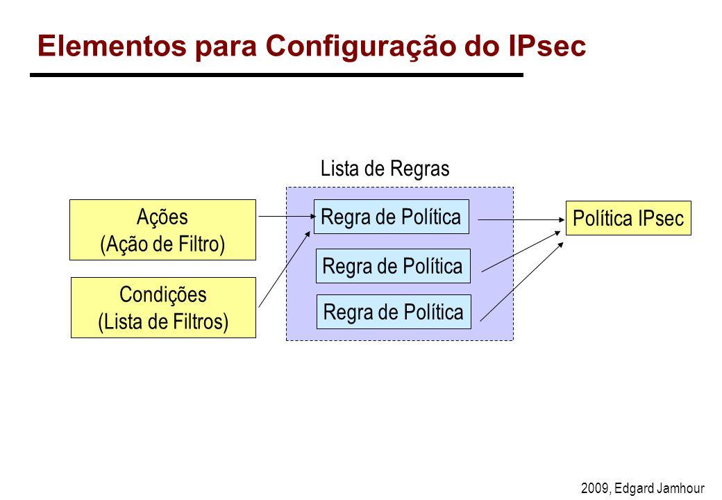 2009, Edgard Jamhour Elementos para Configuração do IPsec Ações (Ação de Filtro) Condições (Lista de Filtros) Política IPsec Regra de Política Lista de Regras