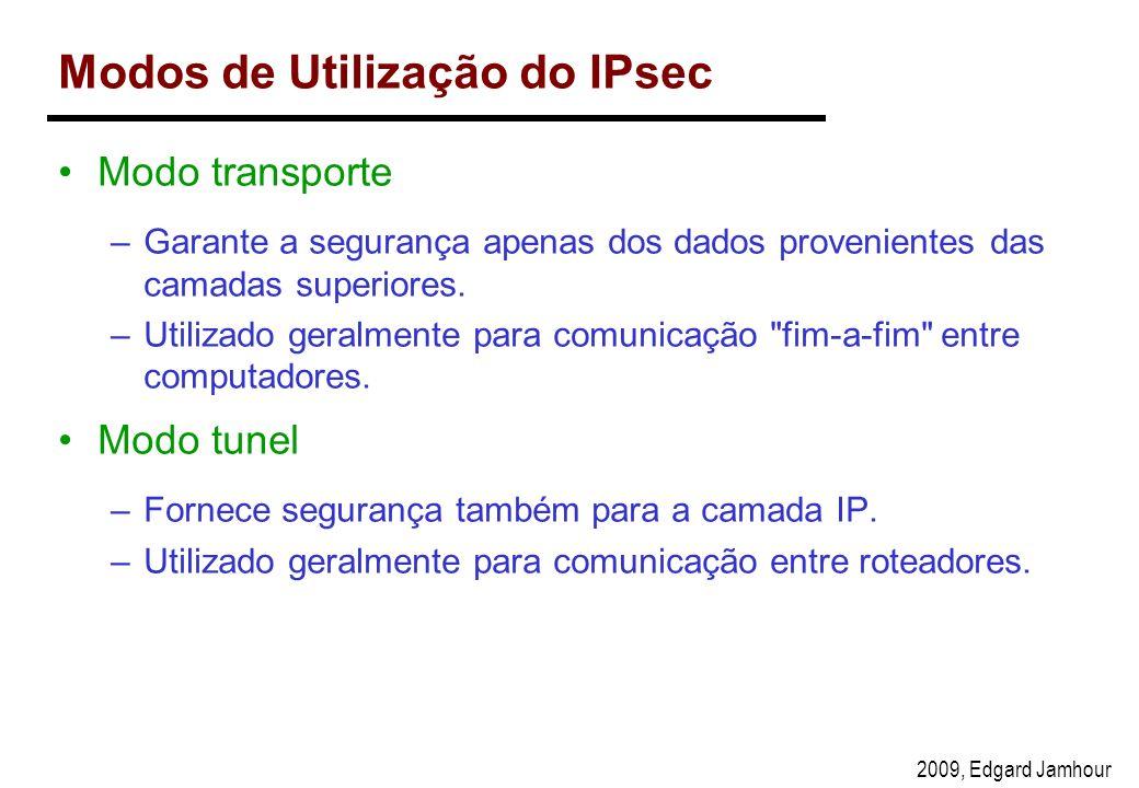 2009, Edgard Jamhour Modos de Utilização do IPsec Modo transporte –Garante a segurança apenas dos dados provenientes das camadas superiores.