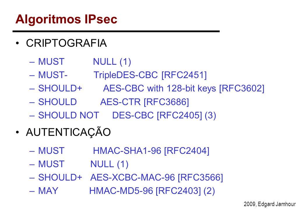 2009, Edgard Jamhour Algoritmos IPsec CRIPTOGRAFIA –MUST NULL (1) –MUST- TripleDES-CBC [RFC2451] –SHOULD+ AES-CBC with 128-bit keys [RFC3602] –SHOULD AES-CTR [RFC3686] –SHOULD NOT DES-CBC [RFC2405] (3) AUTENTICAÇÃO –MUST HMAC-SHA1-96 [RFC2404] –MUST NULL (1) –SHOULD+ AES-XCBC-MAC-96 [RFC3566] –MAY HMAC-MD5-96 [RFC2403] (2)
