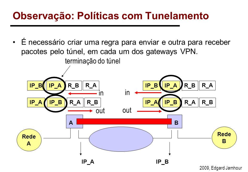 2009, Edgard Jamhour Observação: Políticas com Tunelamento É necessário criar uma regra para enviar e outra para receber pacotes pelo túnel, em cada um dos gateways VPN.