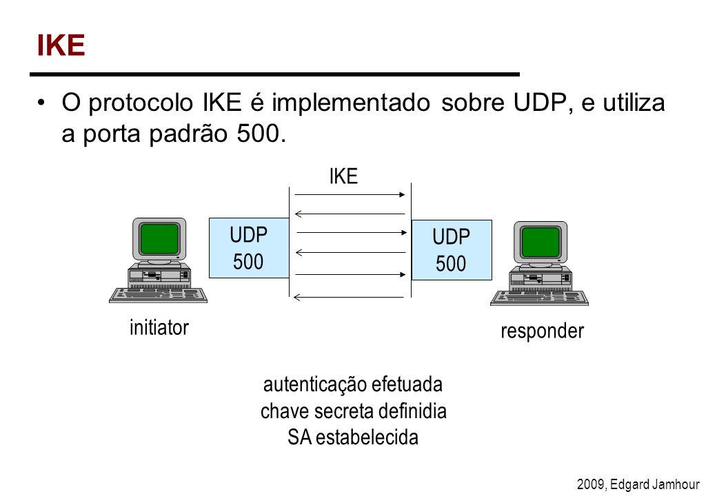 2009, Edgard Jamhour IKE O protocolo IKE é implementado sobre UDP, e utiliza a porta padrão 500.