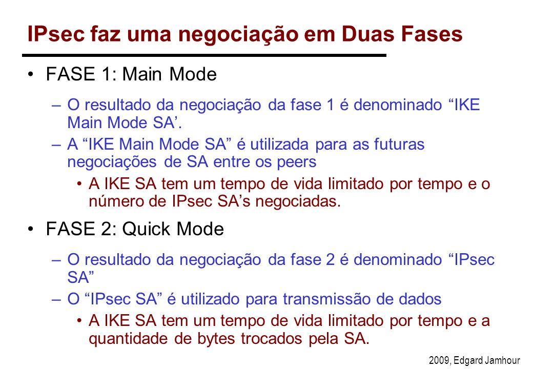 2009, Edgard Jamhour IPsec faz uma negociação em Duas Fases FASE 1: Main Mode –O resultado da negociação da fase 1 é denominado IKE Main Mode SA.