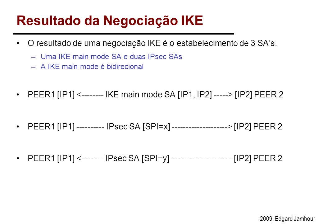 2009, Edgard Jamhour Resultado da Negociação IKE O resultado de uma negociação IKE é o estabelecimento de 3 SAs.