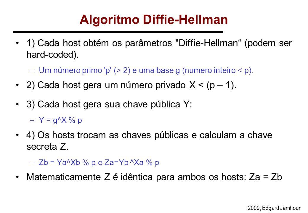 2009, Edgard Jamhour Algoritmo Diffie-Hellman 1) Cada host obtém os parâmetros Diffie-Hellman (podem ser hard-coded).