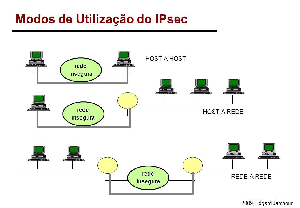 2009, Edgard Jamhour Modos de Utilização do IPsec HOST A HOST HOST A REDE REDE A REDE redeInsegura redeInsegura redeInsegura