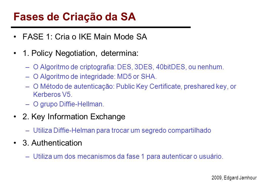 2009, Edgard Jamhour Fases de Criação da SA FASE 1: Cria o IKE Main Mode SA 1.