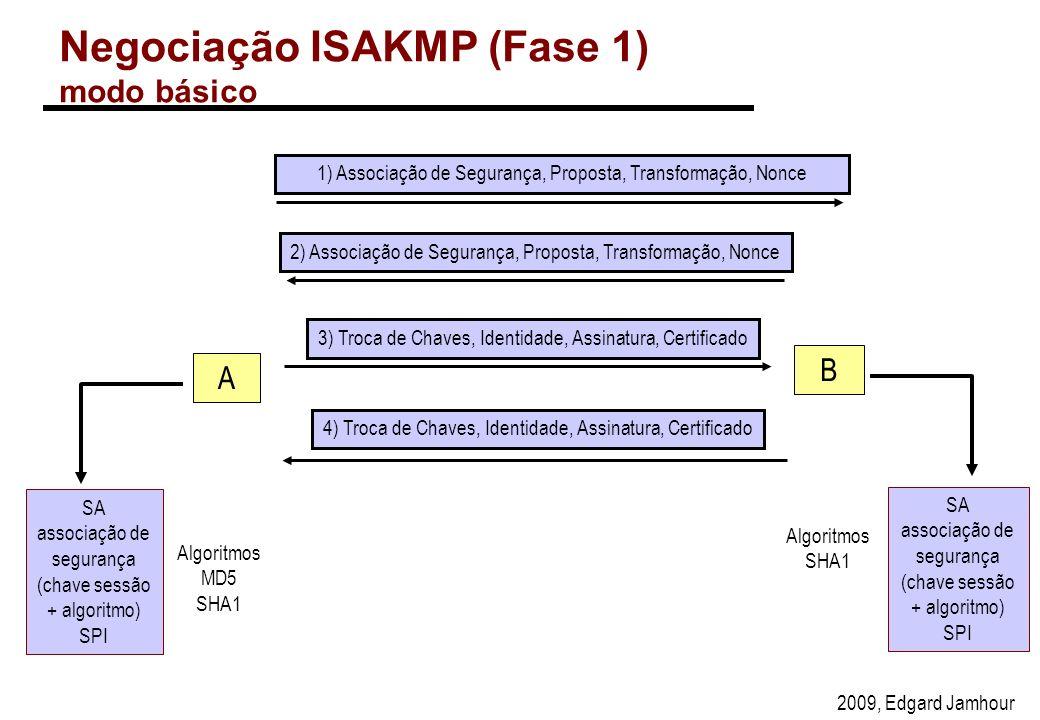2009, Edgard Jamhour Negociação ISAKMP (Fase 1) modo básico A B 1) Associação de Segurança, Proposta, Transformação, Nonce2) Associação de Segurança, Proposta, Transformação, Nonce3) Troca de Chaves, Identidade, Assinatura, Certificado4) Troca de Chaves, Identidade, Assinatura, Certificado Algoritmos MD5 SHA1 Algoritmos SHA1 SA associação de segurança (chave sessão + algoritmo) SPI SA associação de segurança (chave sessão + algoritmo) SPI