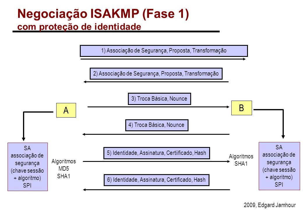 2009, Edgard Jamhour Negociação ISAKMP (Fase 1) com proteção de identidade A B 1) Associação de Segurança, Proposta, Transformação2) Associação de Segurança, Proposta, Transformação3) Troca Básica, Nounce4) Troca Básica, Nounce5) Identidade, Assinatura, Certiificado, Hash6) Identidade, Assinatura, Certificado, Hash Algoritmos MD5 SHA1 Algoritmos SHA1 SA associação de segurança (chave sessão + algoritmo) SPI SA associação de segurança (chave sessão + algoritmo) SPI