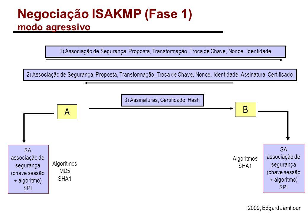 2009, Edgard Jamhour Negociação ISAKMP (Fase 1) modo agressivo A B 1) Associação de Segurança, Proposta, Transformação, Troca de Chave, Nonce, Identidade2) Associação de Segurança, Proposta, Transformação, Troca de Chave, Nonce, Identidade, Assinatura, Certificado3) Assinaturas, Certificado, Hash Algoritmos MD5 SHA1 Algoritmos SHA1 SA associação de segurança (chave sessão + algoritmo) SPI SA associação de segurança (chave sessão + algoritmo) SPI