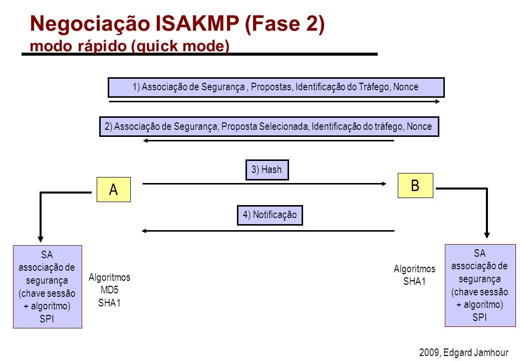 2009, Edgard Jamhour Negociação ISAKMP (Fase 2) modo rápido (quick mode) A B 1) Associação de Segurança, Propostas, Identificação do Tráfego, Nonce2) Associação de Segurança, Proposta Selecionada, Identificação do tráfego, Nonce3) Hash4) Notificação Algoritmos MD5 SHA1 Algoritmos SHA1 SA associação de segurança (chave sessão + algoritmo) SPI SA associação de segurança (chave sessão + algoritmo) SPI