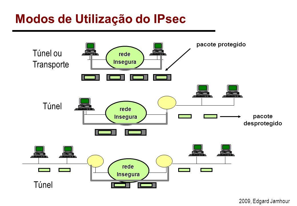 2009, Edgard Jamhour Modos de Utilização do IPsec redeInsegura pacote protegido redeInsegura pacote desprotegido redeInsegura Túnel ou Transporte Túnel