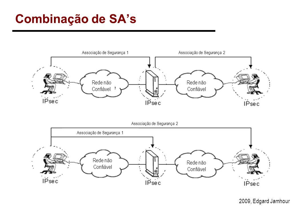 2009, Edgard Jamhour Combinação de SAs Associação de Segurança 1Associação de Segurança 2 Associação de Segurança 1 Rede não Confiável Rede não Confiável Rede não Confiável Rede não Confiável