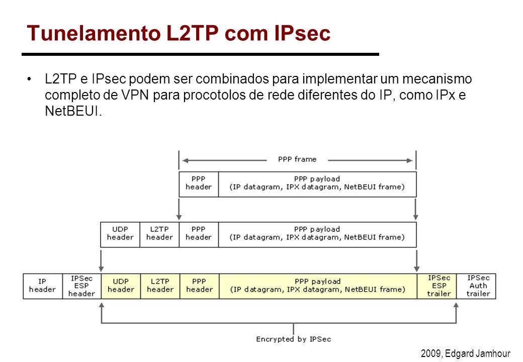 2009, Edgard Jamhour Tunelamento L2TP com IPsec L2TP e IPsec podem ser combinados para implementar um mecanismo completo de VPN para procotolos de rede diferentes do IP, como IPx e NetBEUI.