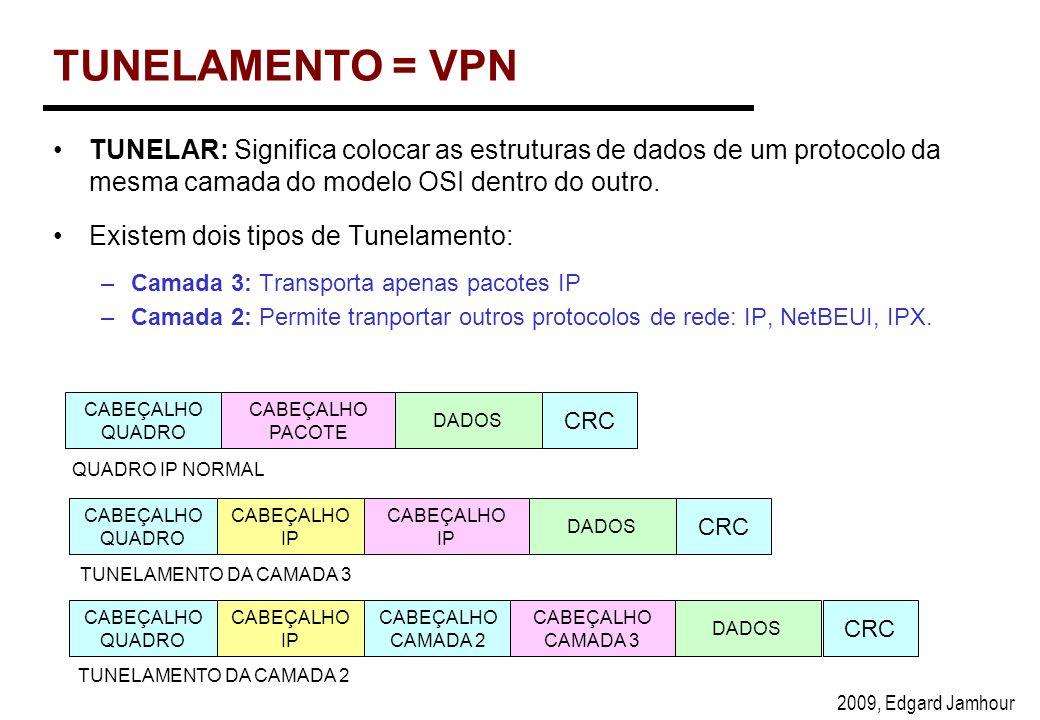 2009, Edgard Jamhour TUNELAMENTO = VPN TUNELAR: Significa colocar as estruturas de dados de um protocolo da mesma camada do modelo OSI dentro do outro.