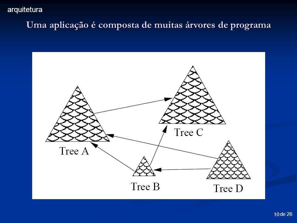 de 26 10 Uma aplicação é composta de muitas árvores de programa arquitetura