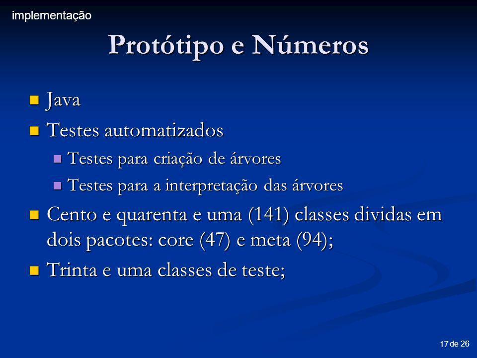 de 26 17 Protótipo e Números Java Java Testes automatizados Testes automatizados Testes para criação de árvores Testes para criação de árvores Testes para a interpretação das árvores Testes para a interpretação das árvores Cento e quarenta e uma (141) classes dividas em dois pacotes: core (47) e meta (94); Cento e quarenta e uma (141) classes dividas em dois pacotes: core (47) e meta (94); Trinta e uma classes de teste; Trinta e uma classes de teste; implementação