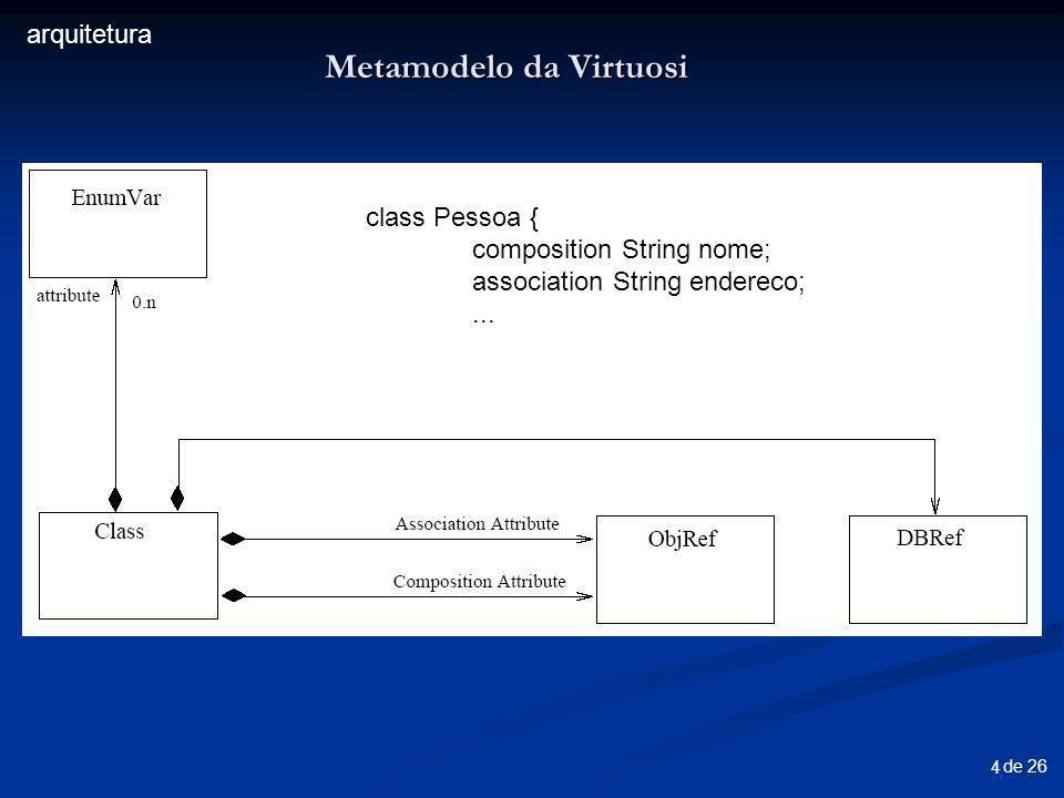 de 26 4 Metamodelo da Virtuosi arquitetura class Pessoa { composition String nome; association String endereco;...