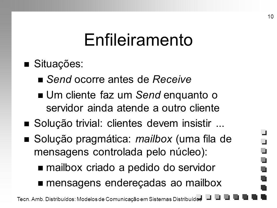 Tecn. Amb. Distribuídos: Modelos de Comunicação em Sistemas Distribuídos 10 Enfileiramento n Situações: n Send ocorre antes de Receive n Um cliente fa