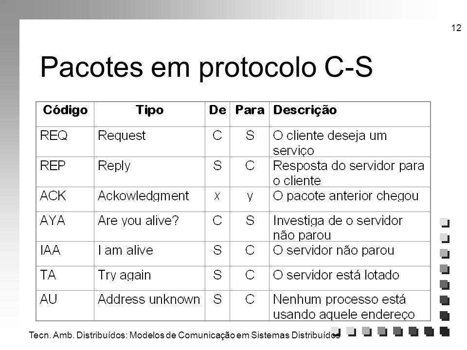 Tecn. Amb. Distribuídos: Modelos de Comunicação em Sistemas Distribuídos 12 Pacotes em protocolo C-S