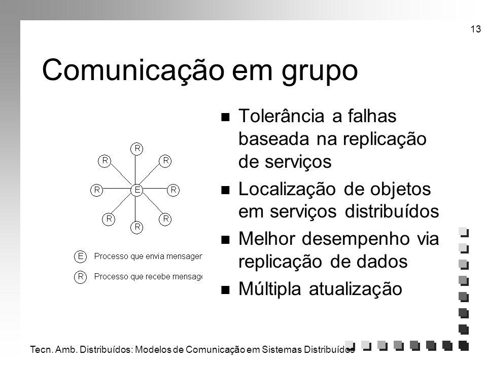 Tecn. Amb. Distribuídos: Modelos de Comunicação em Sistemas Distribuídos 13 Comunicação em grupo n Tolerância a falhas baseada na replicação de serviç