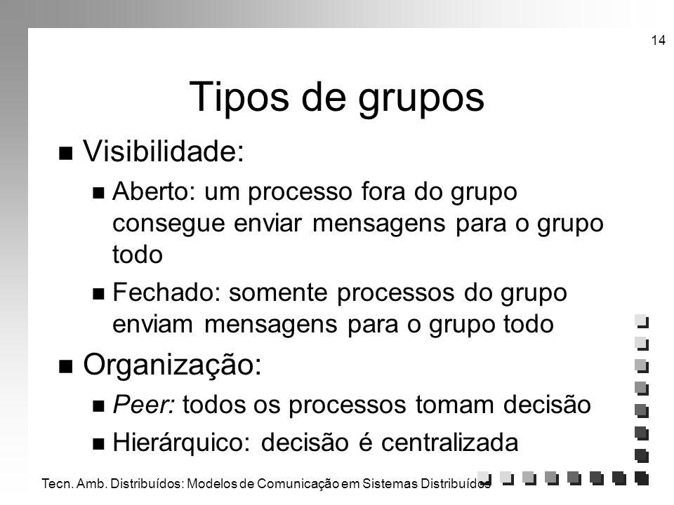 Tecn. Amb. Distribuídos: Modelos de Comunicação em Sistemas Distribuídos 14 Tipos de grupos n Visibilidade: n Aberto: um processo fora do grupo conseg