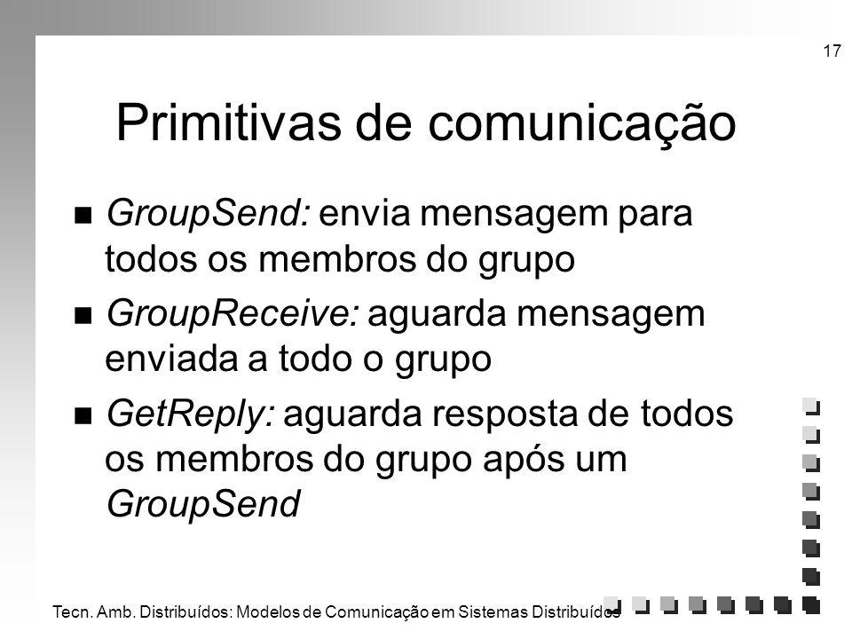 Tecn. Amb. Distribuídos: Modelos de Comunicação em Sistemas Distribuídos 17 Primitivas de comunicação n GroupSend: envia mensagem para todos os membro