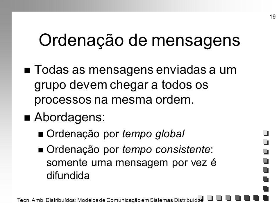 Tecn. Amb. Distribuídos: Modelos de Comunicação em Sistemas Distribuídos 19 Ordenação de mensagens n Todas as mensagens enviadas a um grupo devem cheg
