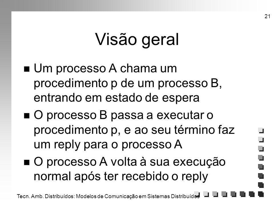 Tecn. Amb. Distribuídos: Modelos de Comunicação em Sistemas Distribuídos 21 Visão geral n Um processo A chama um procedimento p de um processo B, entr