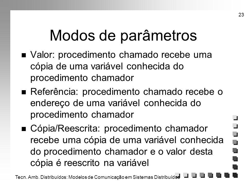 Tecn. Amb. Distribuídos: Modelos de Comunicação em Sistemas Distribuídos 23 Modos de parâmetros n Valor: procedimento chamado recebe uma cópia de uma