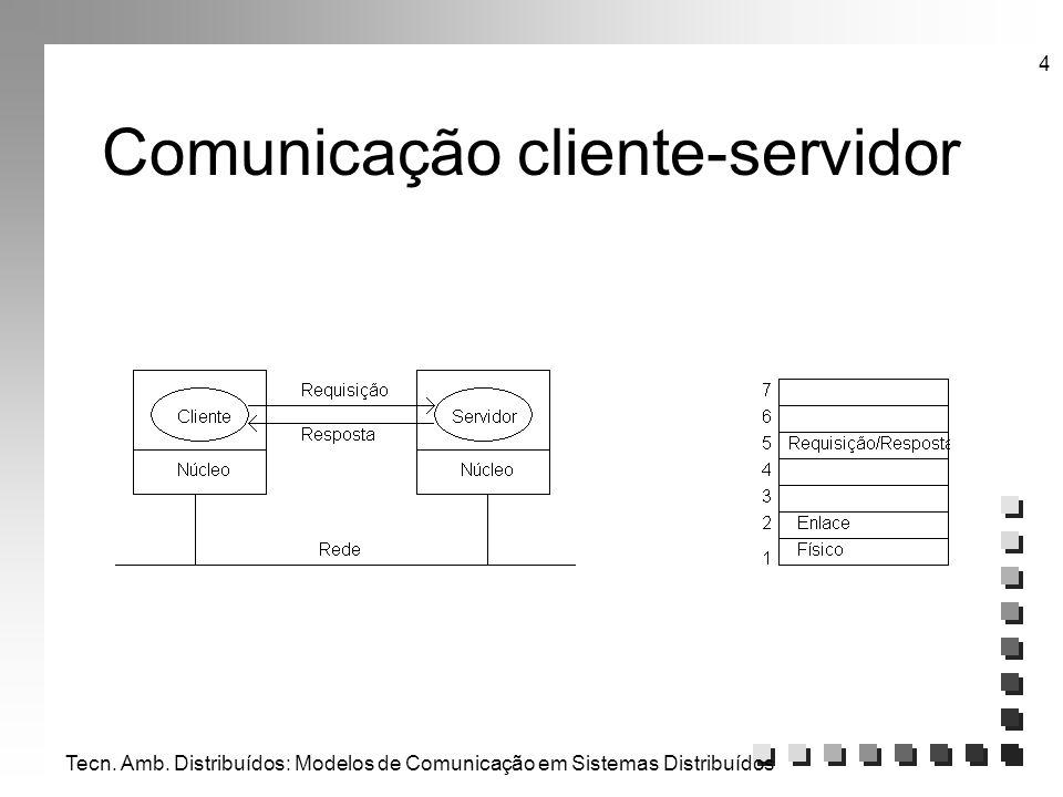 Tecn. Amb. Distribuídos: Modelos de Comunicação em Sistemas Distribuídos 4 Comunicação cliente-servidor