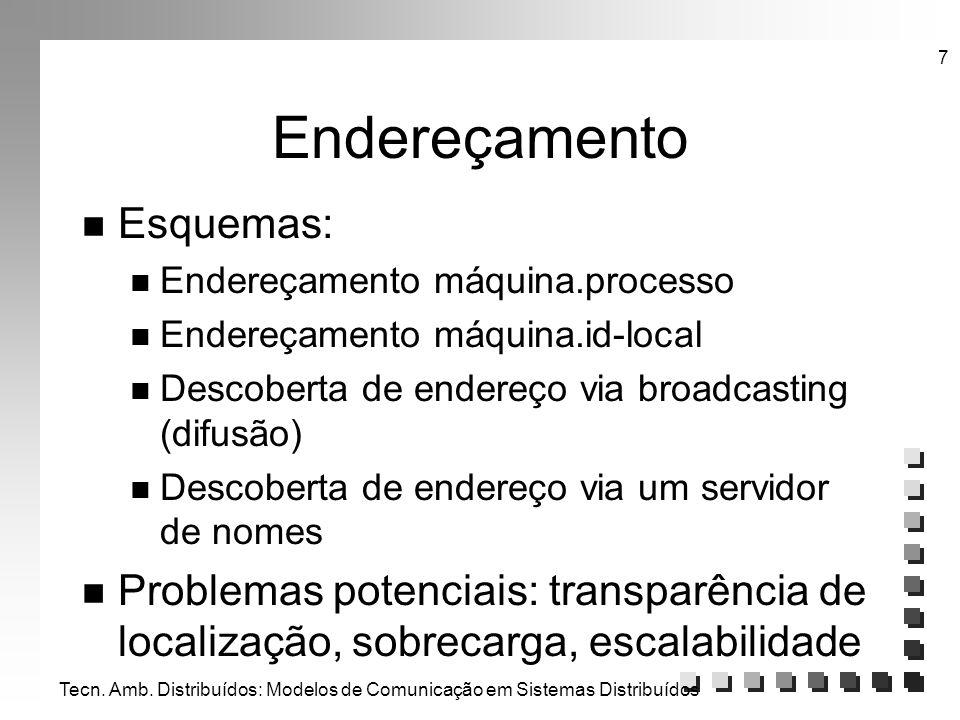 Tecn. Amb. Distribuídos: Modelos de Comunicação em Sistemas Distribuídos 7 Endereçamento n Esquemas: n Endereçamento máquina.processo n Endereçamento
