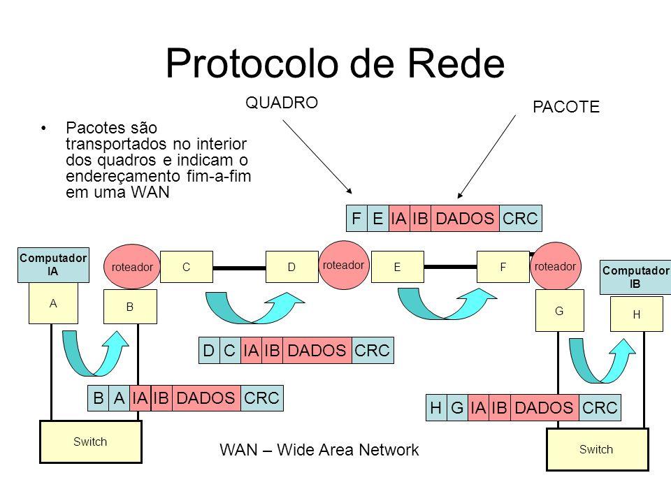 Protocolo de Transporte O protocolo de transporte é usado para entregar os dados para uma aplicação específica rodando no computador.