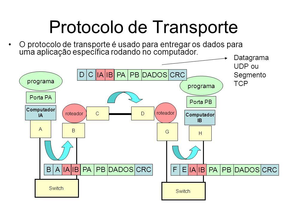 Protocolo de Transporte O protocolo de transporte é usado para entregar os dados para uma aplicação específica rodando no computador. Switch Computado