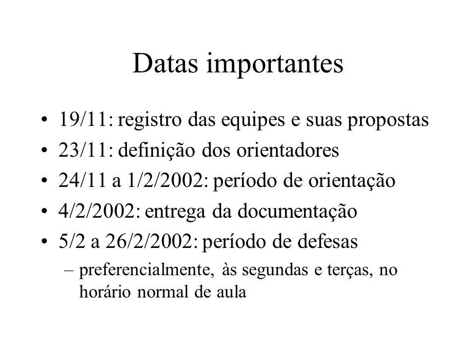 Datas importantes 19/11: registro das equipes e suas propostas 23/11: definição dos orientadores 24/11 a 1/2/2002: período de orientação 4/2/2002: ent