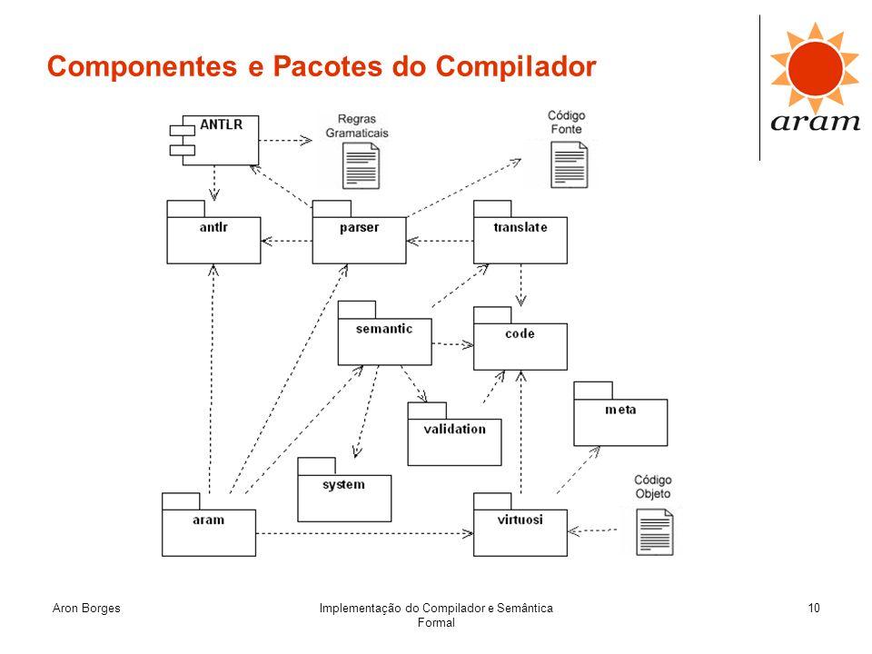 Aron BorgesImplementação do Compilador e Semântica Formal 10 Componentes e Pacotes do Compilador