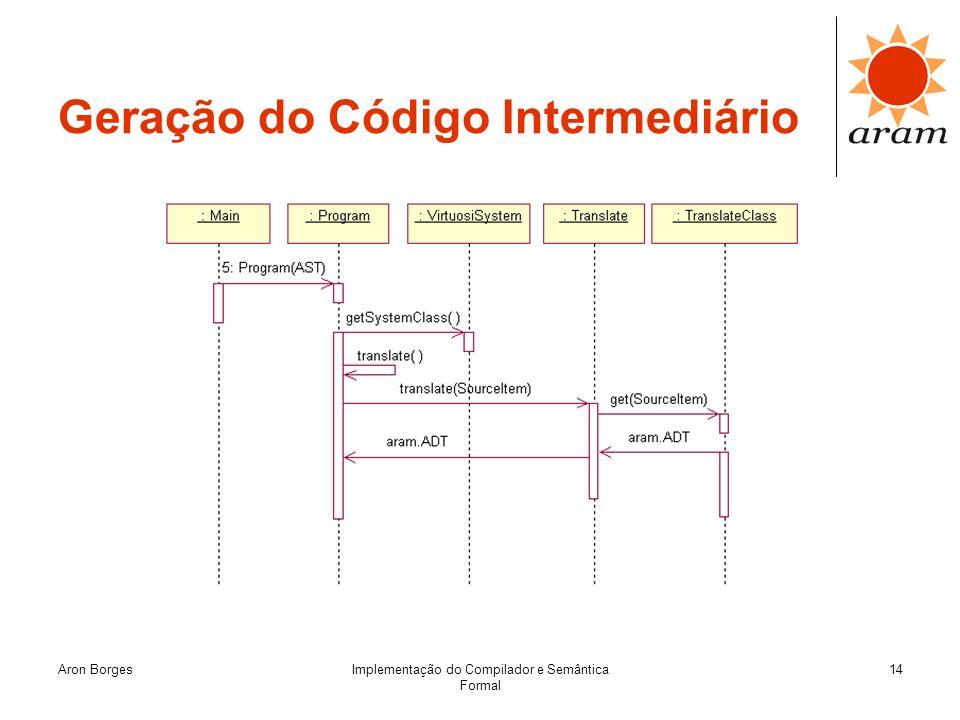 Aron BorgesImplementação do Compilador e Semântica Formal 14 Geração do Código Intermediário