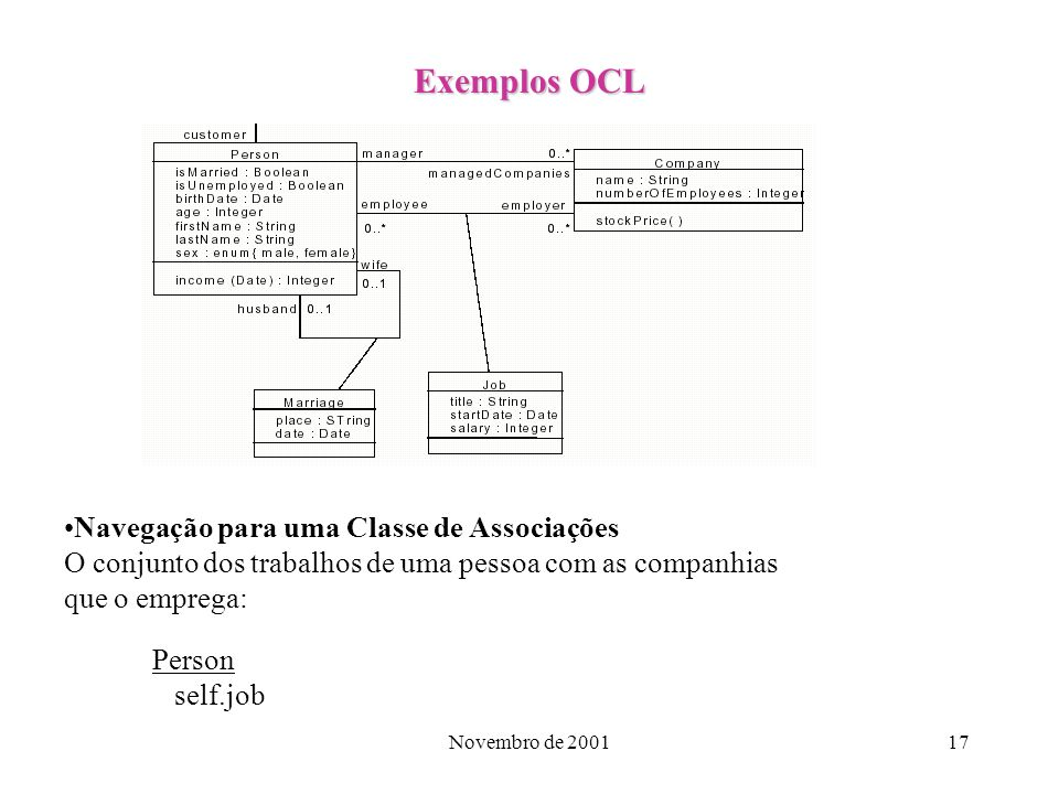 Novembro de 200117 Exemplos OCL Navegação para uma Classe de Associações O conjunto dos trabalhos de uma pessoa com as companhias que o emprega: Perso