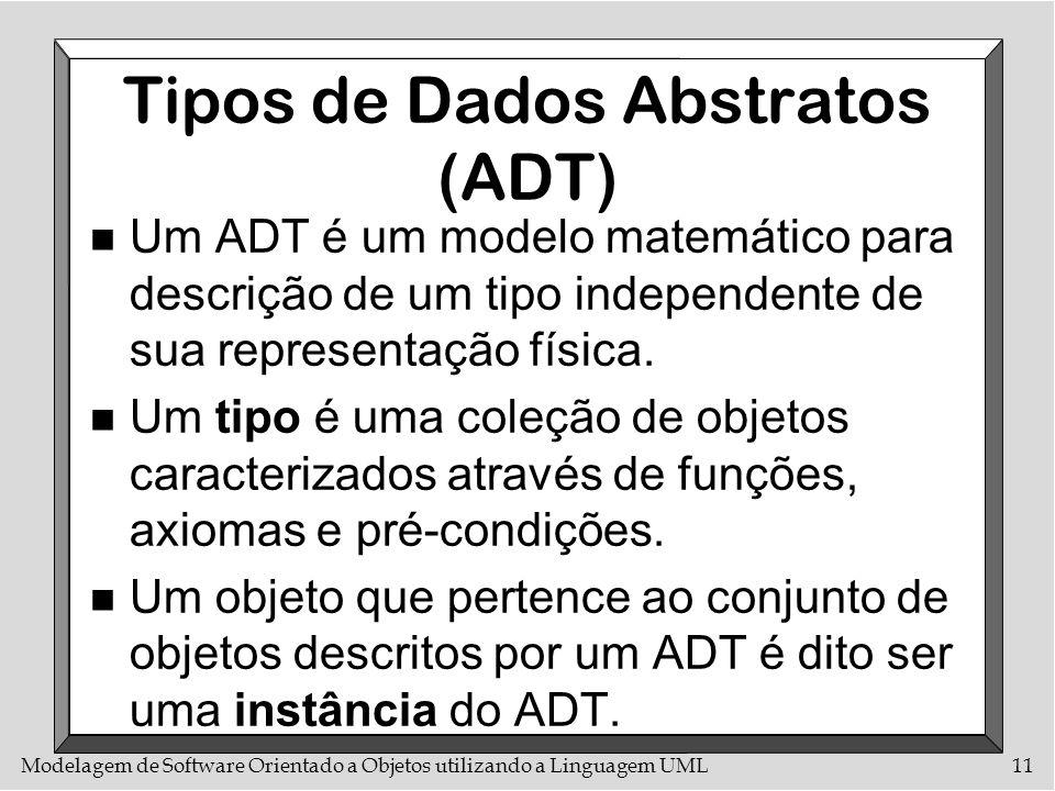 Modelagem de Software Orientado a Objetos utilizando a Linguagem UML11 Tipos de Dados Abstratos (ADT) n Um ADT é um modelo matemático para descrição d