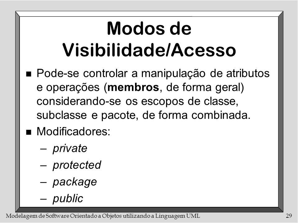 Modelagem de Software Orientado a Objetos utilizando a Linguagem UML29 Modos de Visibilidade/Acesso n Pode-se controlar a manipulação de atributos e o