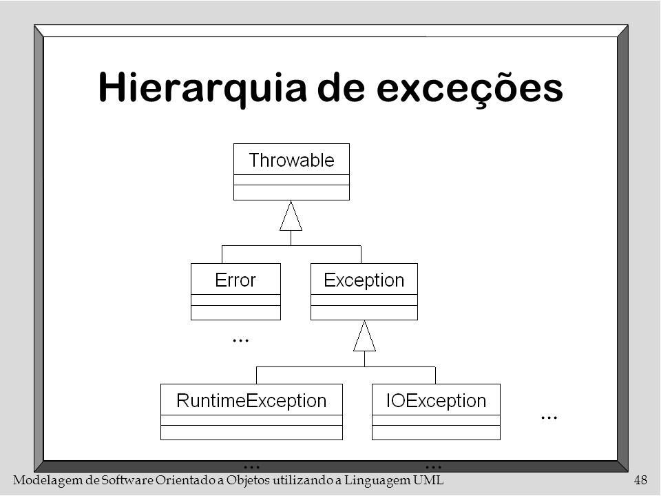 Modelagem de Software Orientado a Objetos utilizando a Linguagem UML48 Hierarquia de exceções...
