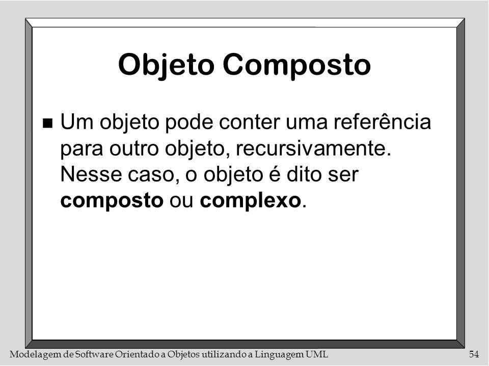 Modelagem de Software Orientado a Objetos utilizando a Linguagem UML54 Objeto Composto n Um objeto pode conter uma referência para outro objeto, recur