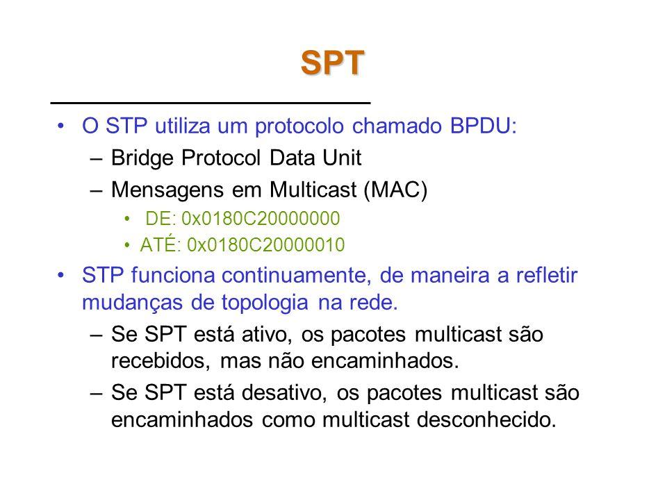 Princípio do STP O STP é executado em cada switch da rede Princípio: –Somente um caminho ativo pode existir entre 2 estações na rede –Bloquear as port
