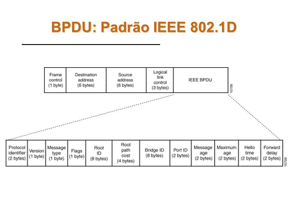 Topologia STP A B C D RP As portas na direção do root são chamadas porta Root As portas na direção oposta ao root são chamadas de designadas.