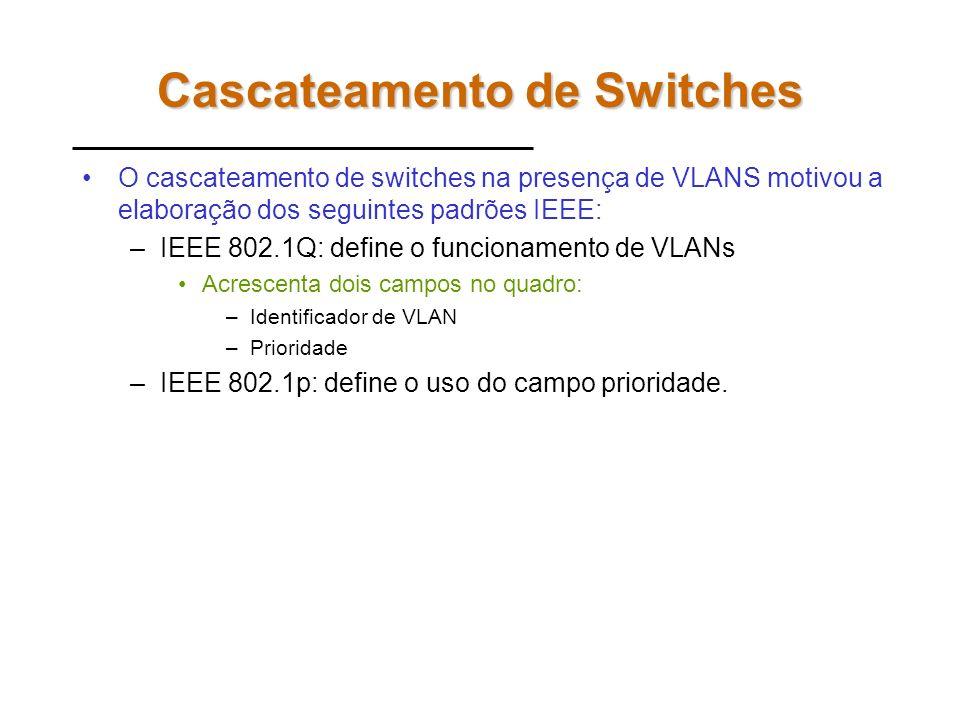 Tópicos Avançados de VLANs Configuração de Portas Trunk Balanceamento de Carga Protocolos Spanning-Tree PVST Rapid-PVST MSTTópicos Avançados de VLANs