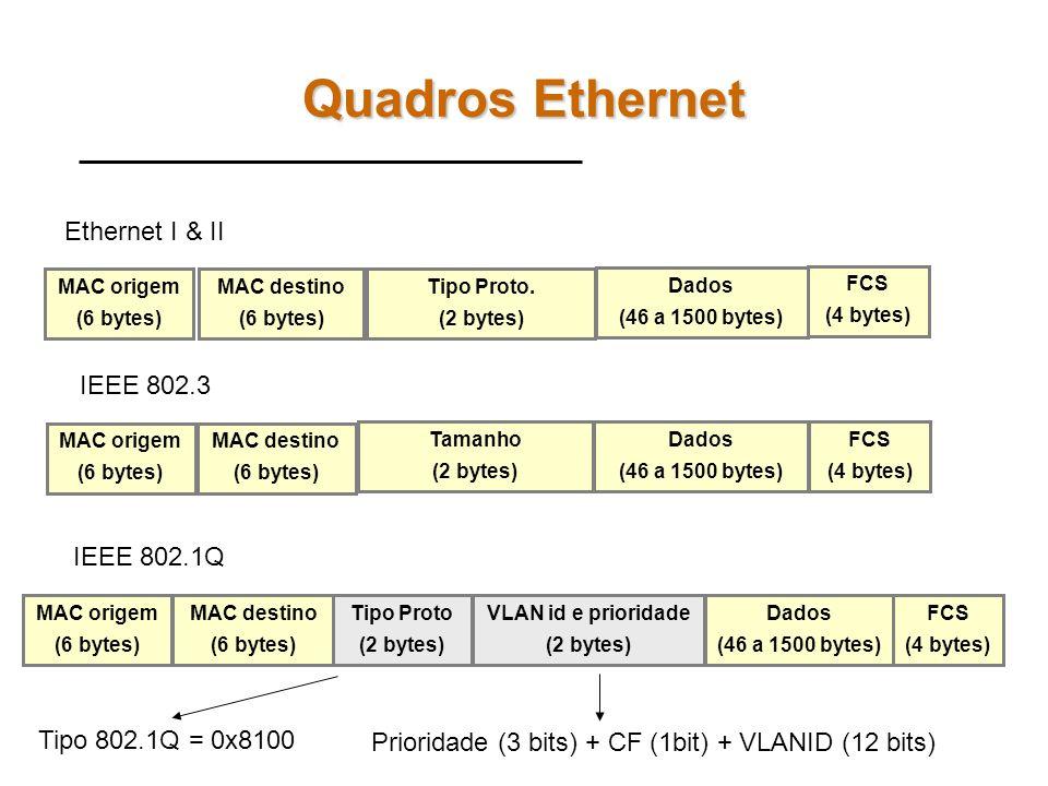Cascateamento de Switches O cascateamento de switches na presença de VLANS motivou a elaboração dos seguintes padrões IEEE: –IEEE 802.1Q: define o fun