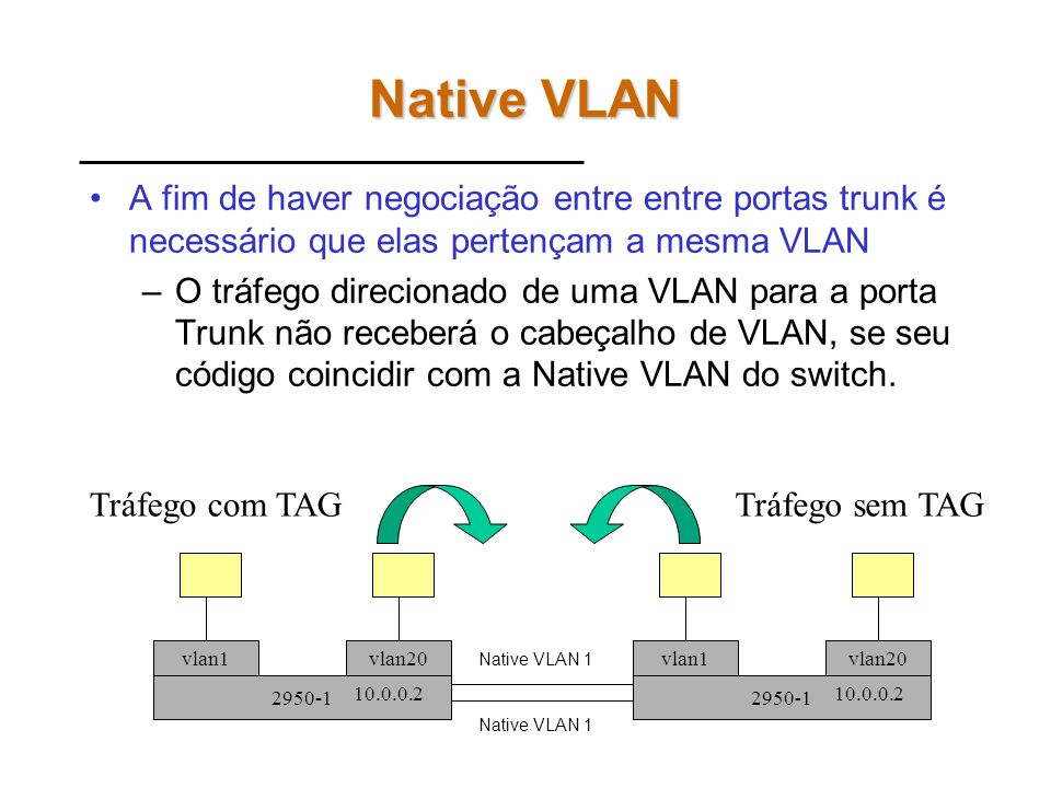 Native VLAN Uma porta trunk está sujeita a dois tipos de tráfego: –Tráfego com TAG: resultantes do tráfego de VLANs de um switch para outro –Tráfego s