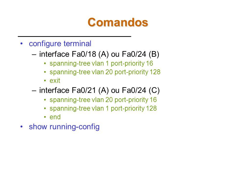 Balanceamento de Carga Aumentar a prioridade para 16: –VLAN 1 no trunk A – B –VLAN20 no trunk A - C Verificar o balanceamento de carga com show spanni