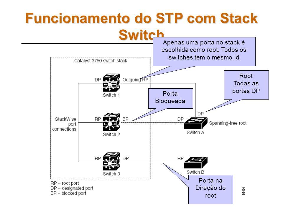 Comandos Cenário 1: spanning-tree normal –configure terminal –spanning-tree mode pvst –end –show spanning–tree summary Cenário 2: rapid-spanning tree