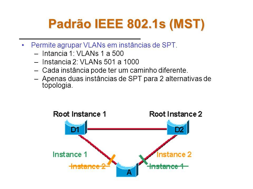 Padrão 802.1q Define apenas uma instância de ST para todas as VLANs: CST (Common Spanning Tree) Não permite balanceamento de carga. OBS. PVST não é pa